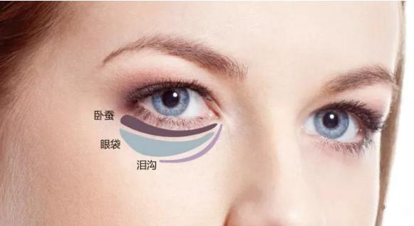 清潭第一适合你的祛眼袋方法,轻松让你变年轻